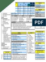 CVFT Combined Game Card BACK v070505