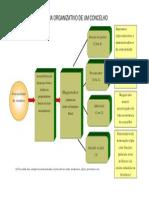 esquema_concelho.pdf