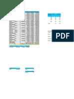 Nuevo Hoja de cálculo de Microsoft Excel.xls