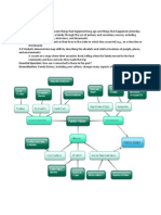 unit plan social studies