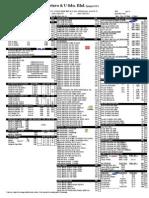 Octavo Hardware Price List W2 JAN 2013(2) 0