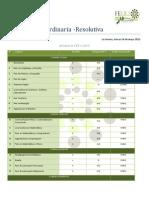 Plenaria extraordinaria resolutiva 165 .pdf