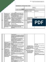 Epistemología- Cronograma 1C - 2013