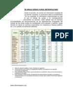 Inventario de Areas Verdes a Nivel Metropolitano