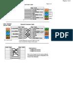 Mabedeep.files.wordpress.com - Ethernetrj45b