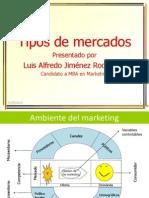 Tipos de Mercados y Ejemplo de Luis Alfredo Jimenez R