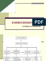 Funciones y Tipos de Empresas