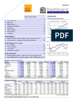 AUTO Dashboard April 2013
