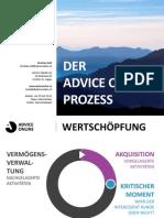 ADVICEONLINEAG_Prozessübersicht