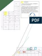 Detalhes sobre construção da PARÁBOLA no sitema de distribuição de forças