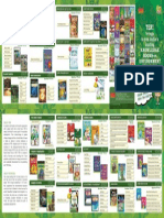 Knowledge books on Environment for Children and Young Learners!!