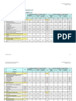 A5.5 - Detailed unit O&M cost.pdf