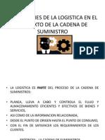 DIMENSIONES DE LA LOGISTICA.pptx