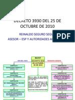 Decreto 3930 Del 25 de Octubre de 2010