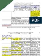 MP dos Portos - Quadro comparativo PLV 9, de 2013 (MP 595, de 2012).pdf