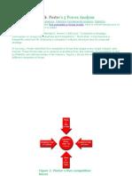 Porter'Sfiveforcesdiagram