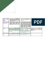tabel perjanjian internasional