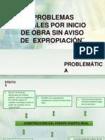 Expropiacion Generalidades Concepto Problematica y Conclusiones