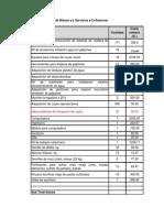 Bienes y Servicios Cofinanciado APA INVERNILLO