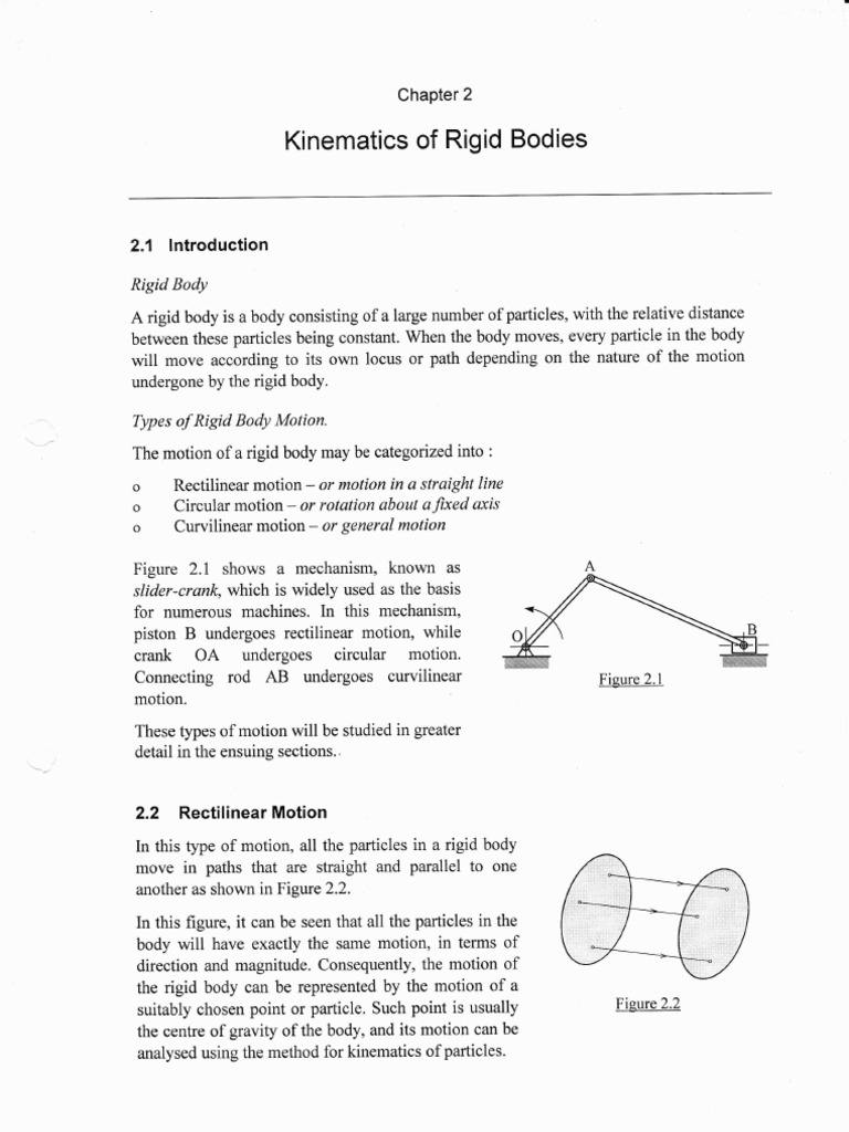 Kinematics of Rigid Body | Rotation Around A Fixed Axis | Euclidean