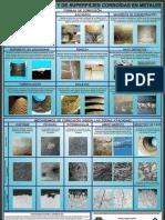 Afiche Analisis Sup Corroidas E Espejo Sept 2011 700x1000