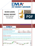 Ncdex Weakly Report 25 May