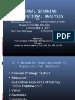 Internal Scanning Organizational Analysis