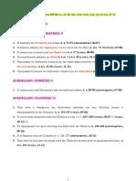ΕΛΠ22 - ΘΕΜΑΤΑ ΕΞΕΤΑΣΕΩΝ ΑΝΑ ΚΕΦΑΛΑΙΟ (σύντομα)