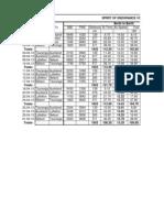 Voyage Report 2012-2013