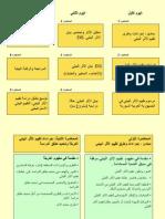 Block 0 - EIA Training Programme