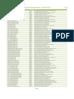 130417 Matriculas Deferidas Pos Ajuste