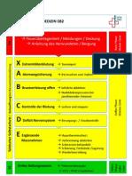 Taschenkarte Taktische Einsatzmedizin EB2 (Schweizerische Vereinigung für Taktische Medizin)(Sep 2011)