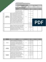 Formato+Protocolos+Evaluación+Periodo+Prueba+Docentes+y+Directivos+1278