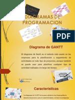 Diagrama de GANT PERT Y CPM 2.pps
