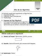 Algoritmos y estructura de datos (Sesión II)