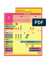 Jadwal Imunisasi Anak Tahun 2012