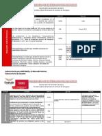 ESTIMULOS_FISCALES_2012_3_ENERO_2012ESTATALRES.pdf