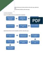 Practica_3_Equilibrio_de_sistemas_de_3_componentes[1].docx