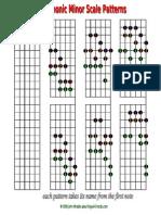 Harmonic Minor Scale Patterns