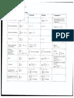 Formulas Series