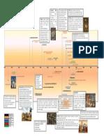 Linea Latinoamerica.pdf