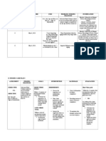 Problem PRIORITIZATION and NCP 1, 2, 3 of Cataract