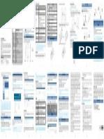 ZTE MF62 Datasheet & User Guide