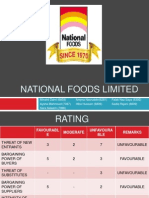 86638457 National Foods Limited