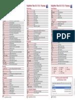 RubyMine ReferenceCard Mac