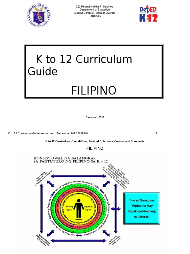 ng include ng template - k to 12 curriculum guide filipino pamantayang