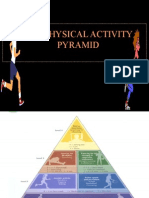 The Physical Activity Pyramid