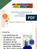 6. Distribucion Por Producto
