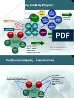 Courses Cert Careers.ppt