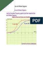 Worksheet box plots
